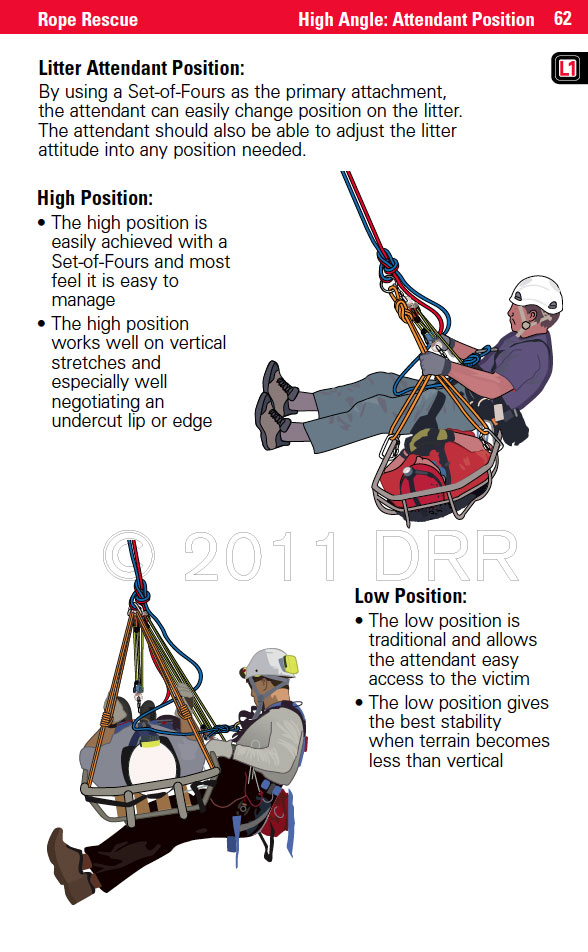 content uploads technical rescue handbook